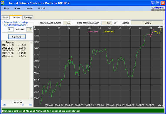 S&P-500 Forecast for August 3 - 7, 2009