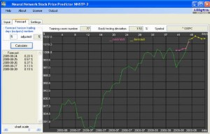 S&P-500 Forecast for August 24 - 28, 2009